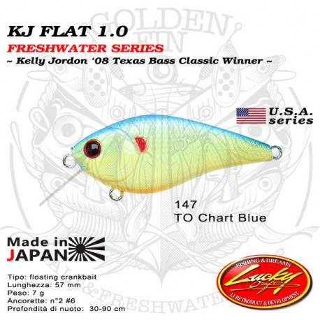Lucky Craft KJ FLAT 1.0