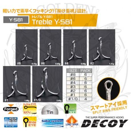 Decoy Y-S81