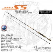ALCEDO ALLUX AREA S5