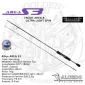 ALCEDO ALLUX AREA S3